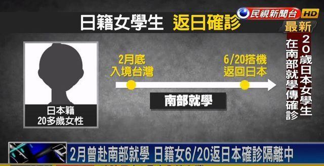 台湾コロナ感染3.jpg