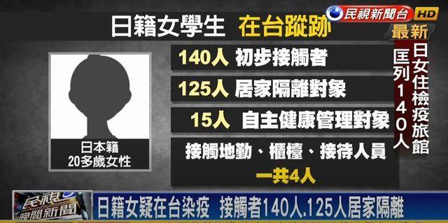 台湾コロナ感染4.jpg