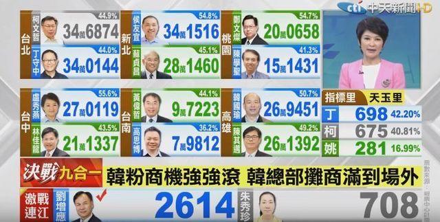 台湾選挙結果1.jpg