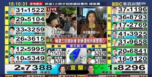 台湾選挙開票2.jpg