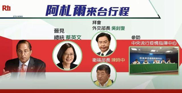 日米高官台湾訪問2.jpg